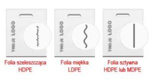 Oferowane rodzaje folii